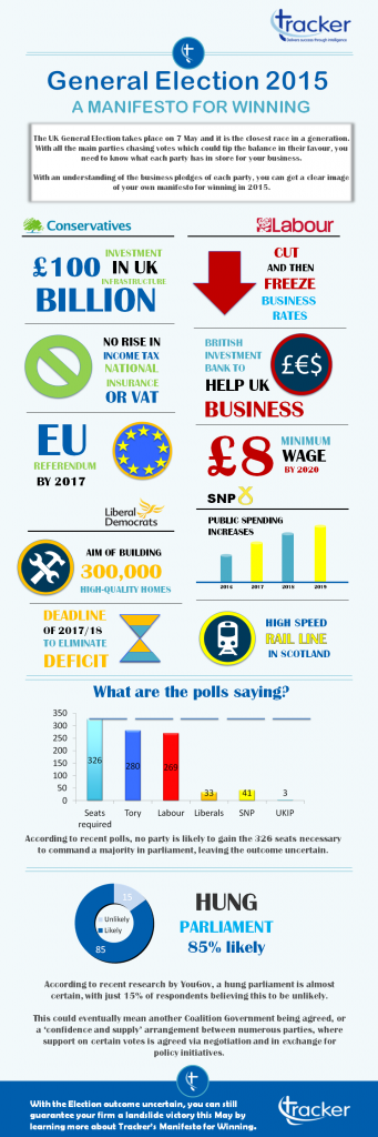 [Infographic] – What is your business being promised at this Election?